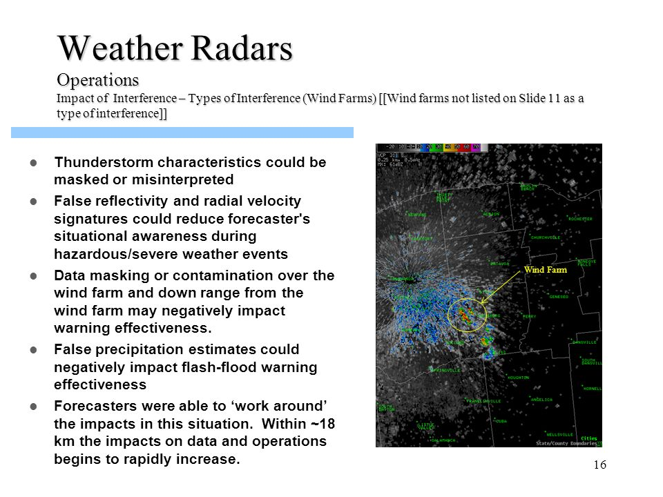 Weather Radars Operations Impact of Interference – Types of Interference (Wind Farms) [[Wind farms not listed on Slide 11 as a type of interference]]